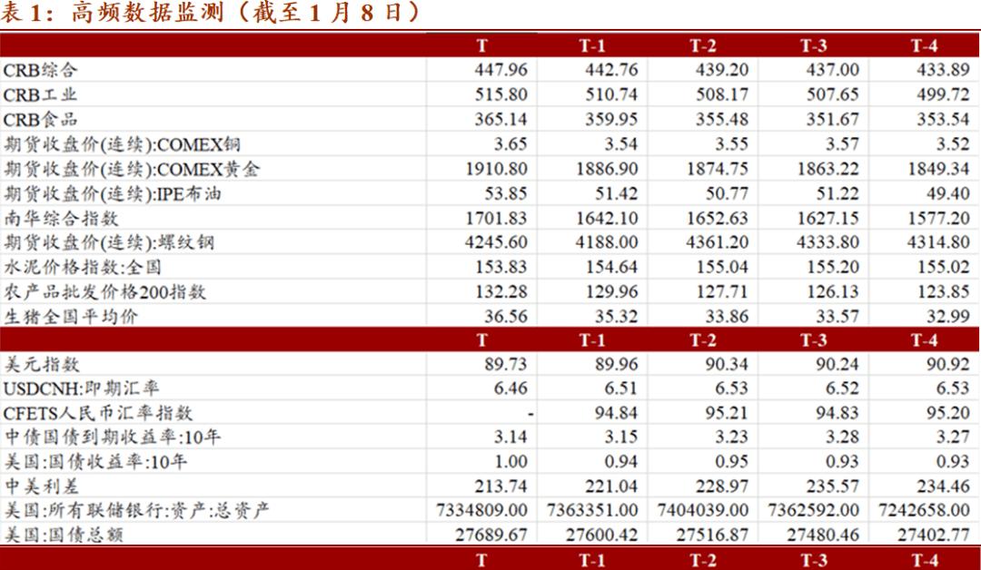 """【招商宏观】""""蓝营横扫""""致美债上行 国内资金将维持宽松——一图一观点(2021年第2期)"""