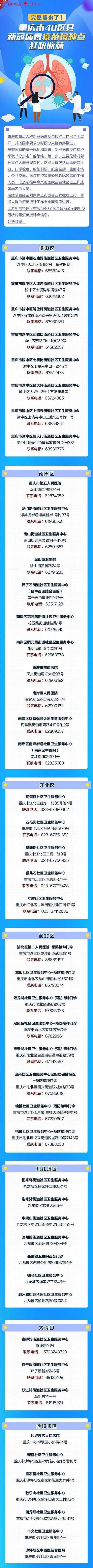 新冠疫苗,全民免费接种!重庆40区县新冠疫苗接种点!看看离你家最近的点在哪里?