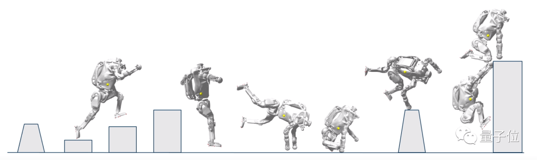波士顿动力副总裁:机器人一天就学会了芭蕾舞,尚未使用机器学习技术