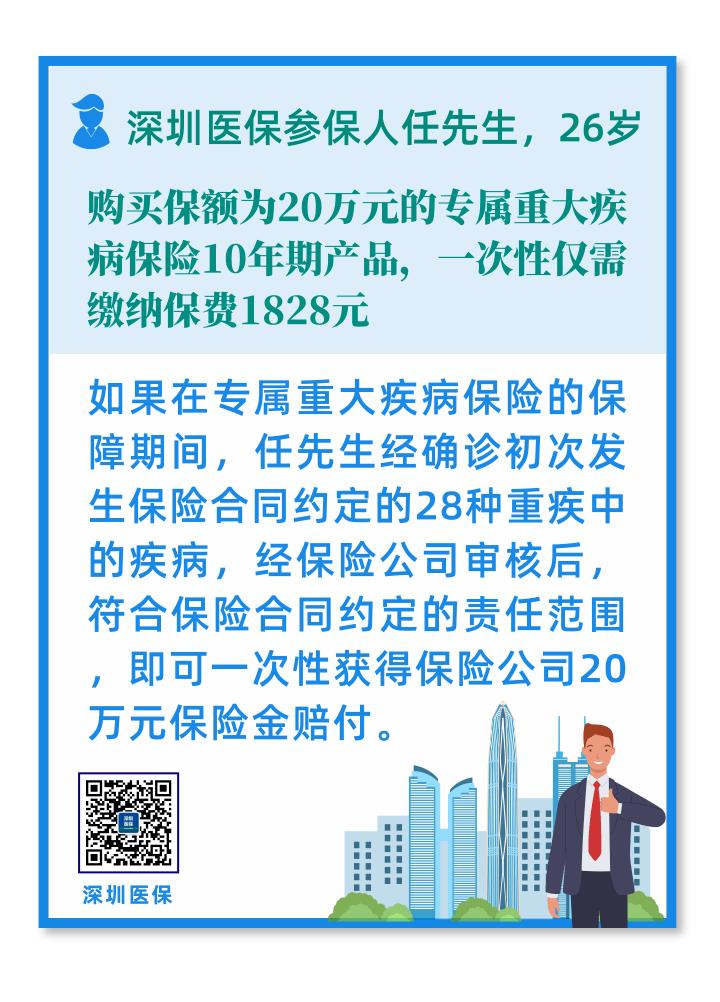 """深圳""""专属重大疾病保险""""今天上线,可刷个人医保,一次性获赔!"""