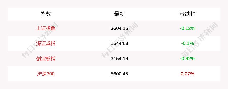 1月13日券商股普跌,稀土永磁板块领涨