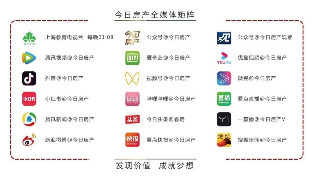 哇!上海新房和二手房数据大揭秘