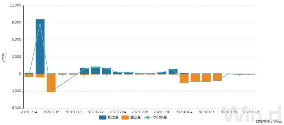 股债联手走强,资金均衡偏松支撑收益率全面下行|债市综述