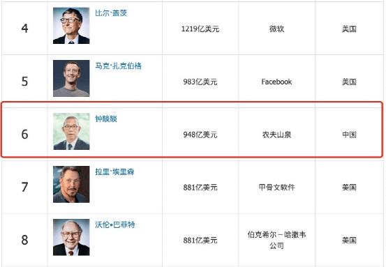 """亚洲首富""""辞职""""!辞去这家千亿巨头董事长"""