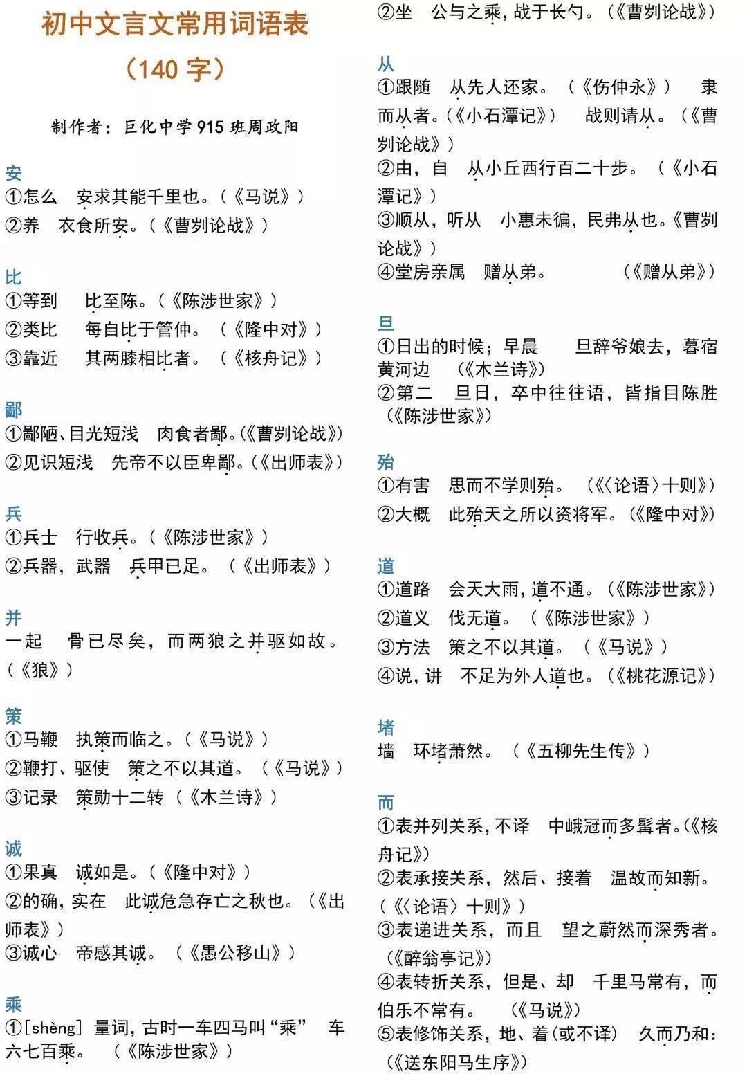 初中语文7~9年级常用文言文140字全总结,太重要了!