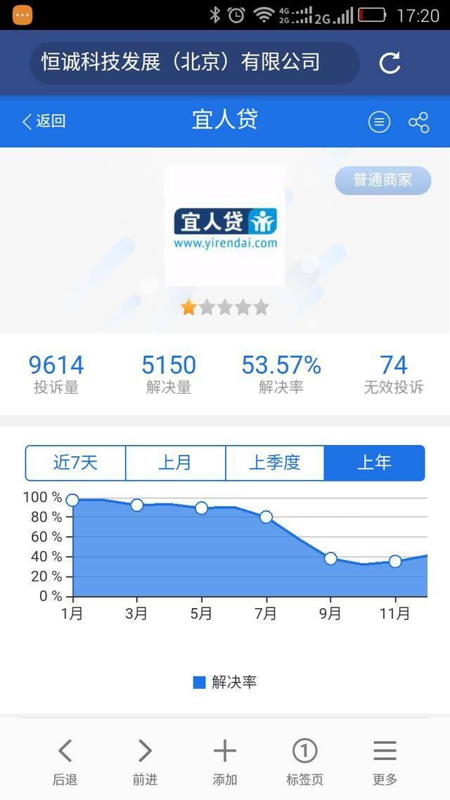 宜信普惠是正规公司吗(宜信普惠贷款正规吗)插图(1)