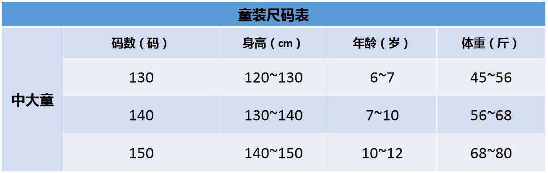 童装尺码对照表(标准童装5 7 9 11 13尺码)