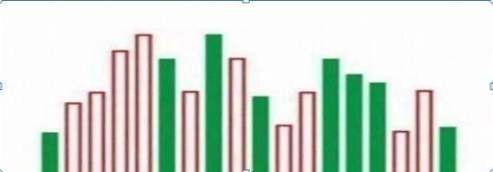 缩量下跌意味着什么(缩量下跌是好事吗)插图(3)