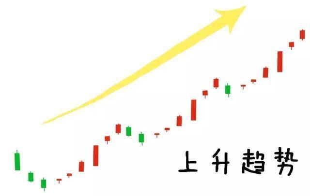 涨停是什么意思(股票涨停是怎么回事)插图(15)