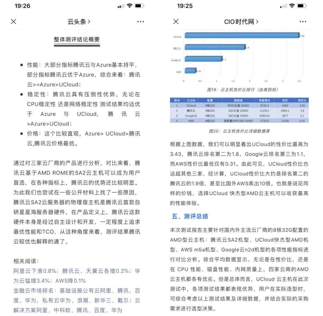 云主机〓测评:UCloud快杰PK腾讯云SA2云主机哪家强?
