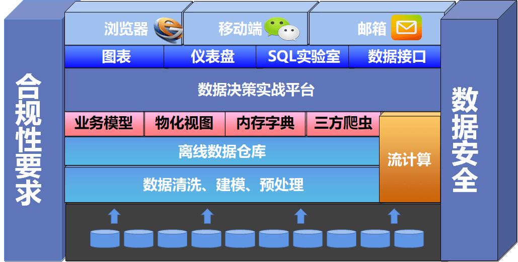 新萄京娱乐网址2492777的多关键功能