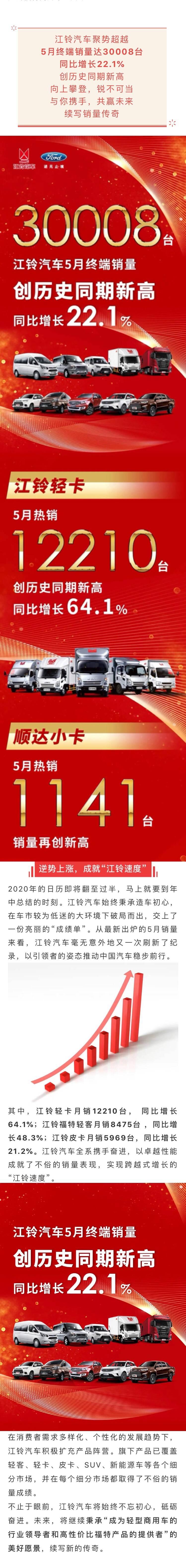 江铃轻卡单月销量同比增长64.1%,创历史同期新高