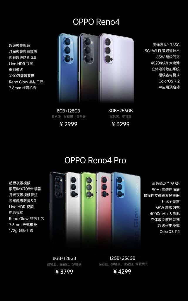 OPPO Reno4系列发布:视频超级防抖升级,2999元起的照片 - 6