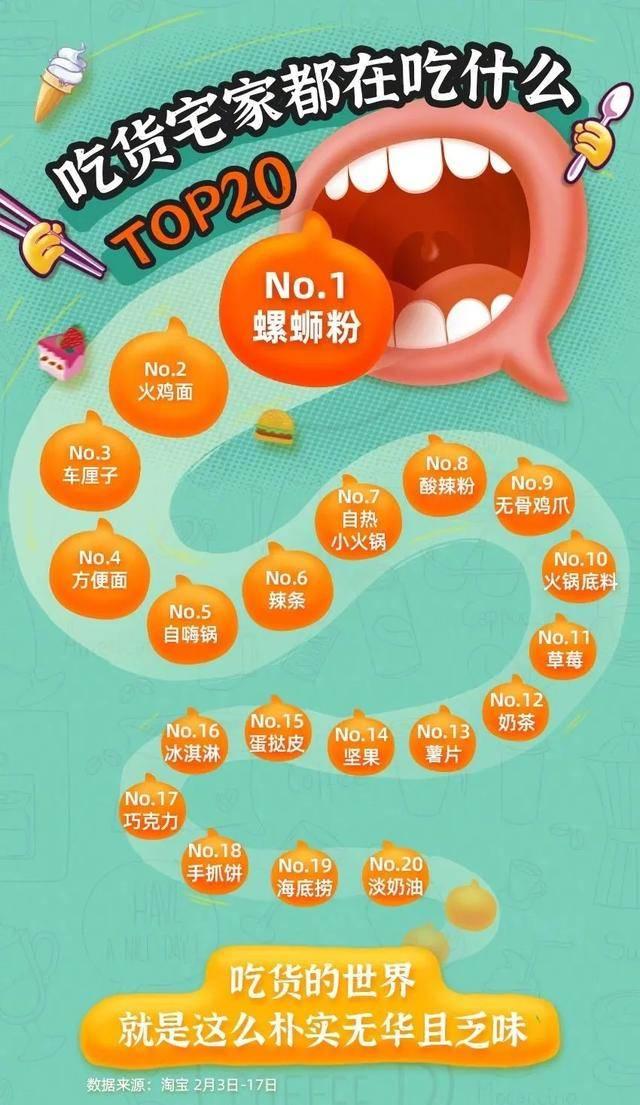 淘宝热销商品排行榜(网上最畅销的10种商品)