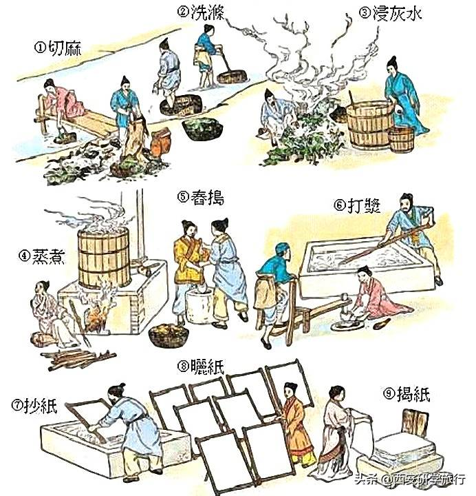 灞桥纸是什么时期的纸张?