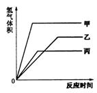 金属活动性顺序表口诀(初三化学金属活动性口诀)