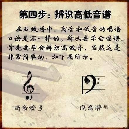 初学者如何学五线谱(零基础自学五线谱)