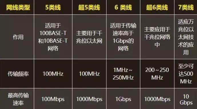 如何提升网速(4g网速最快的apn接入点)