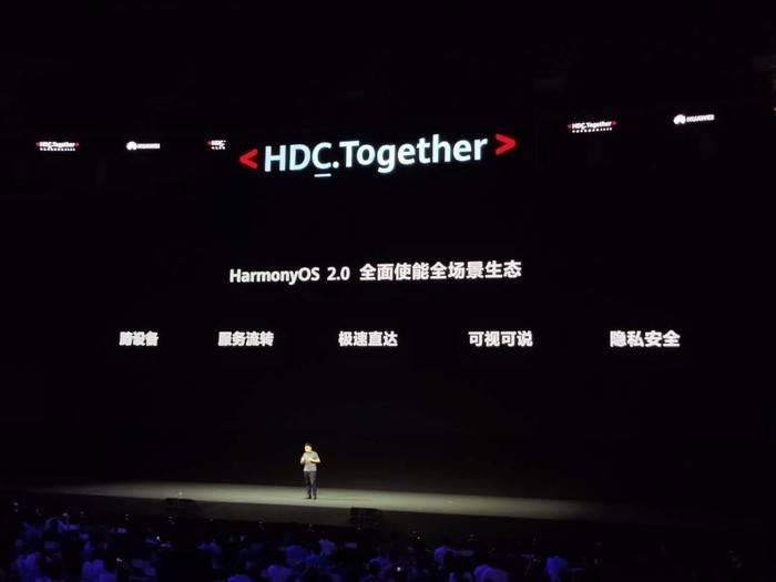 华为宣布鸿蒙OS 2.0即日起开源!明年4GB以上设备支持的照片 - 1