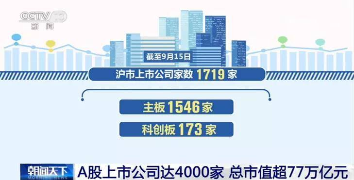 A股上市公司突破4000家,贝壳找房=1个万科+1个保利