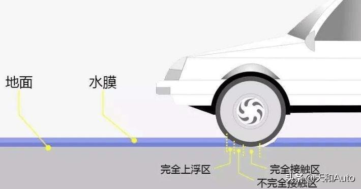 滚动摩擦系数表(列车滚动摩擦系数)