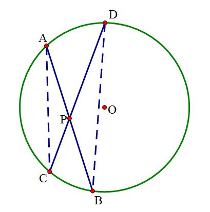 相交弦定理证明(圆的十八个定理图解)