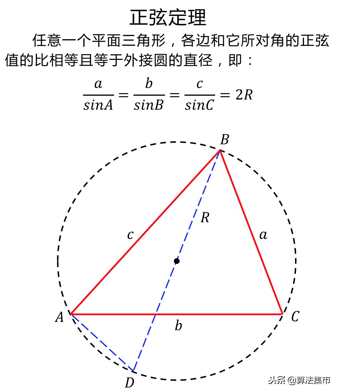 积化和差和差化积公式(三角函数积化和差公式推导)