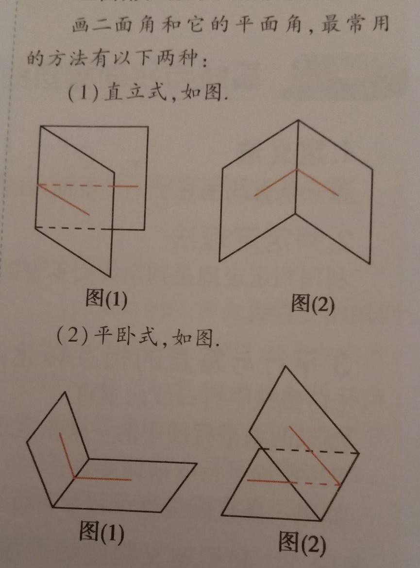 二面角的范围(法向量求二面角公式)