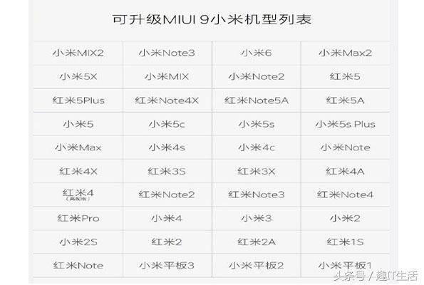国产手机系统哪个好,手机系统排行榜! 网络快讯 第2张