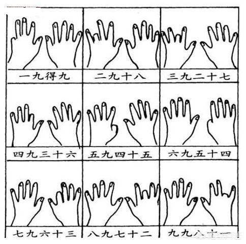 """9乘法口诀表(99x99乘法口诀表)"""""""