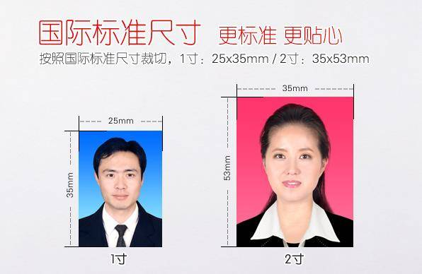 一寸等于多少厘米,一寸照片尺寸是多少? 网络快讯 第1张