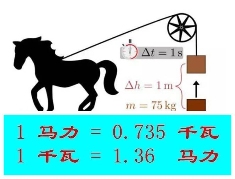 1千瓦等于多少排量(一马力就是一匹马的力量吗)插图(1)