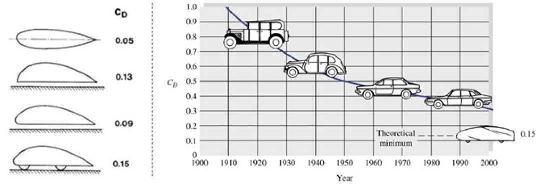 一公里油费大概多少钱(一升油最多可以跑多少公里)插图(4)