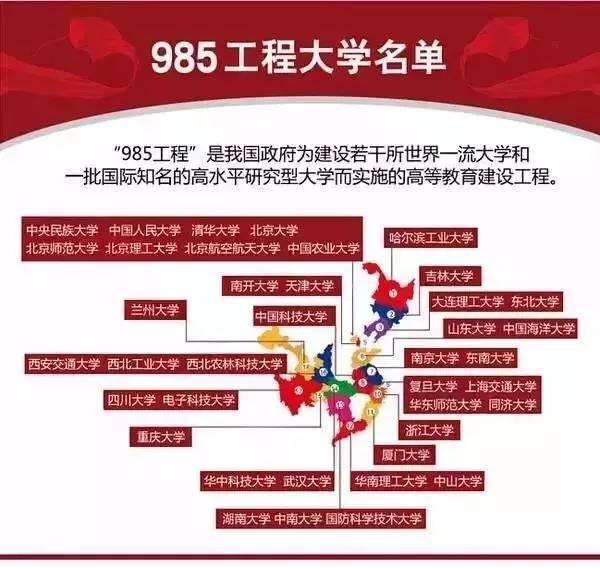 一张图了解全国所有的985和211院校,能被录取是福气
