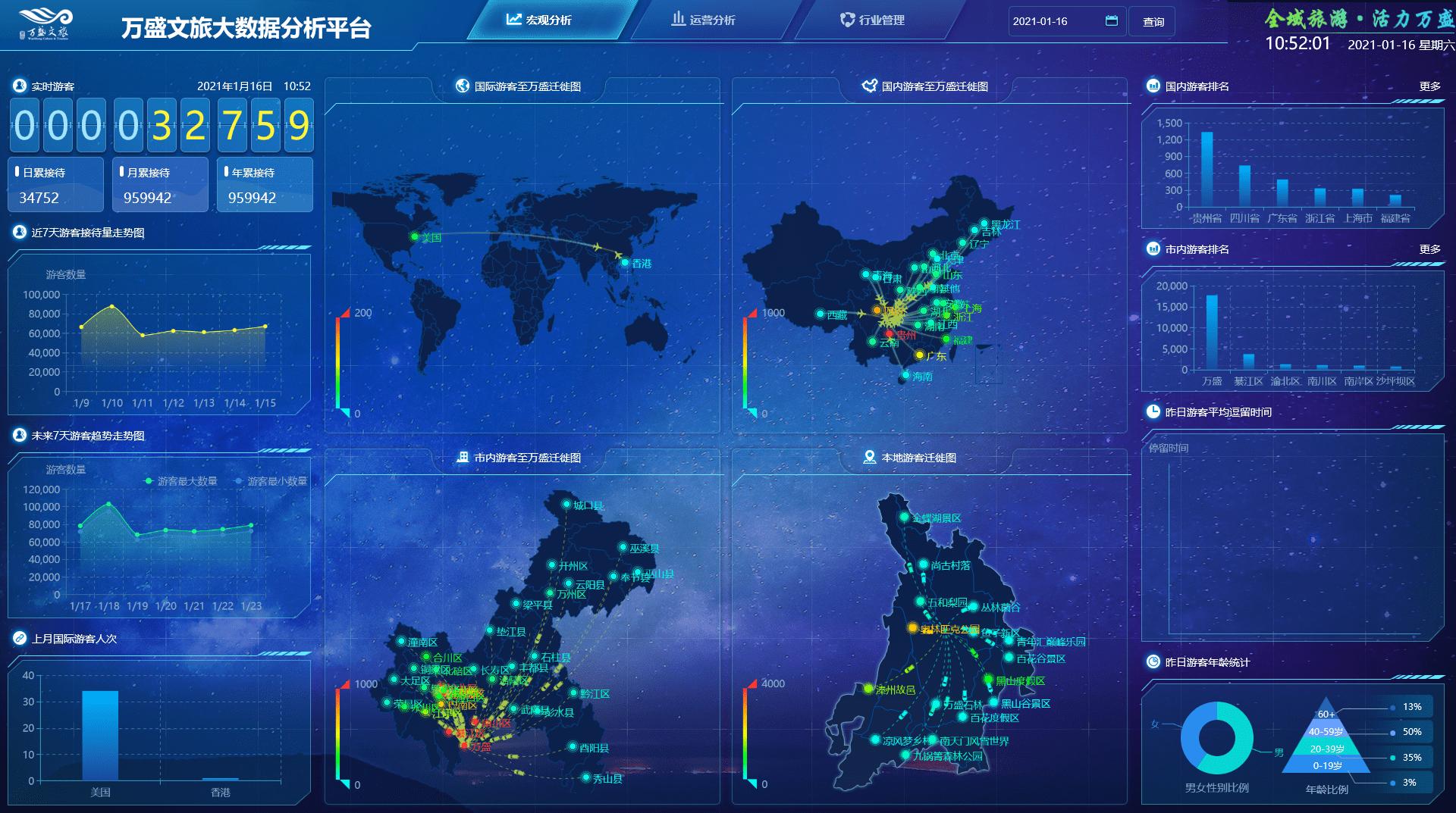 重庆万盛获评全国全域旅游示范区 中兴网信承建智慧旅游助力