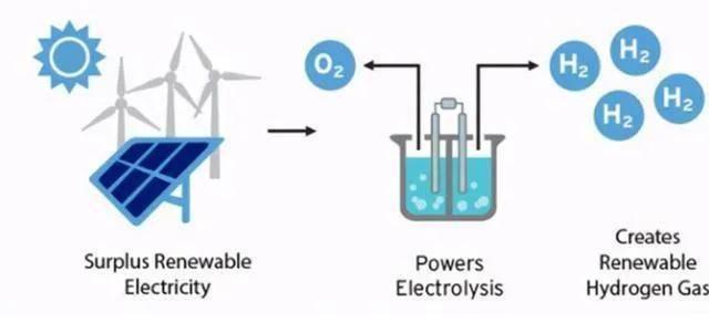 陈根:如何利用量子力学,开发新能源催