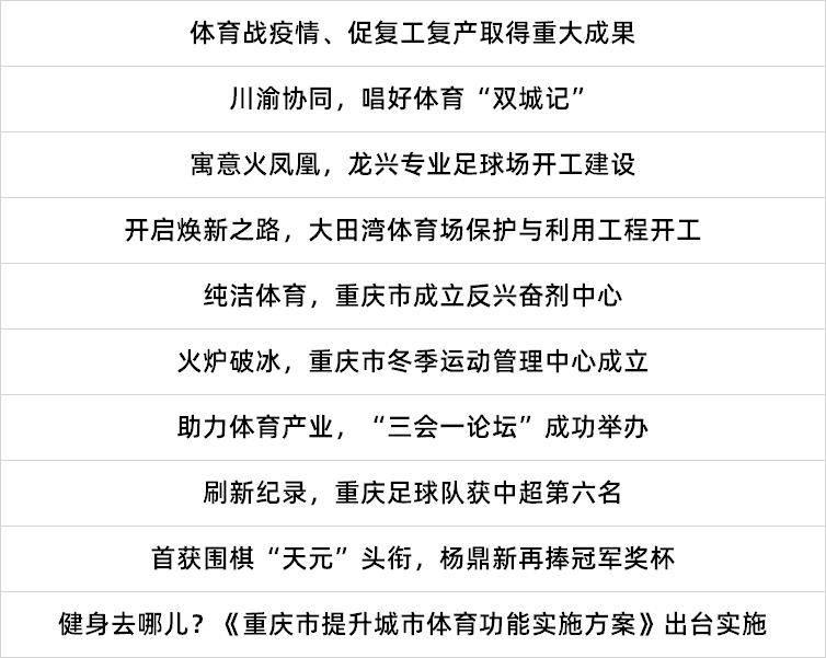 """2020重庆体育大事件:冬季运动""""零""""的突破,中超获历史最佳"""