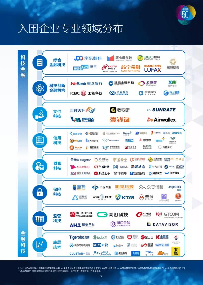 毕马威发布中国领先金融科技企业50榜单,陆金所连续五年入围