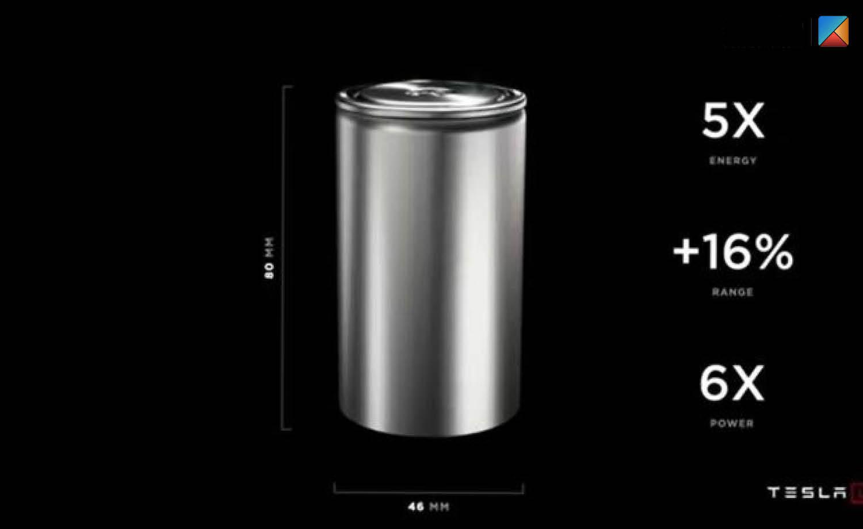 类似可口可乐工厂生产线,特斯拉4680电池生产视频曝光