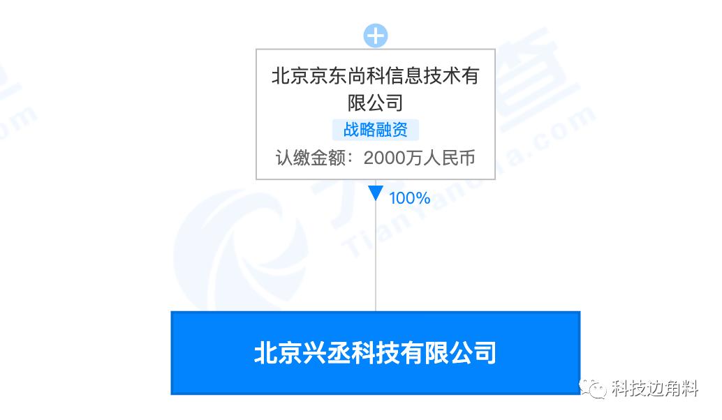 京东成立北京兴丞科技公司,经营范围含粮食收购