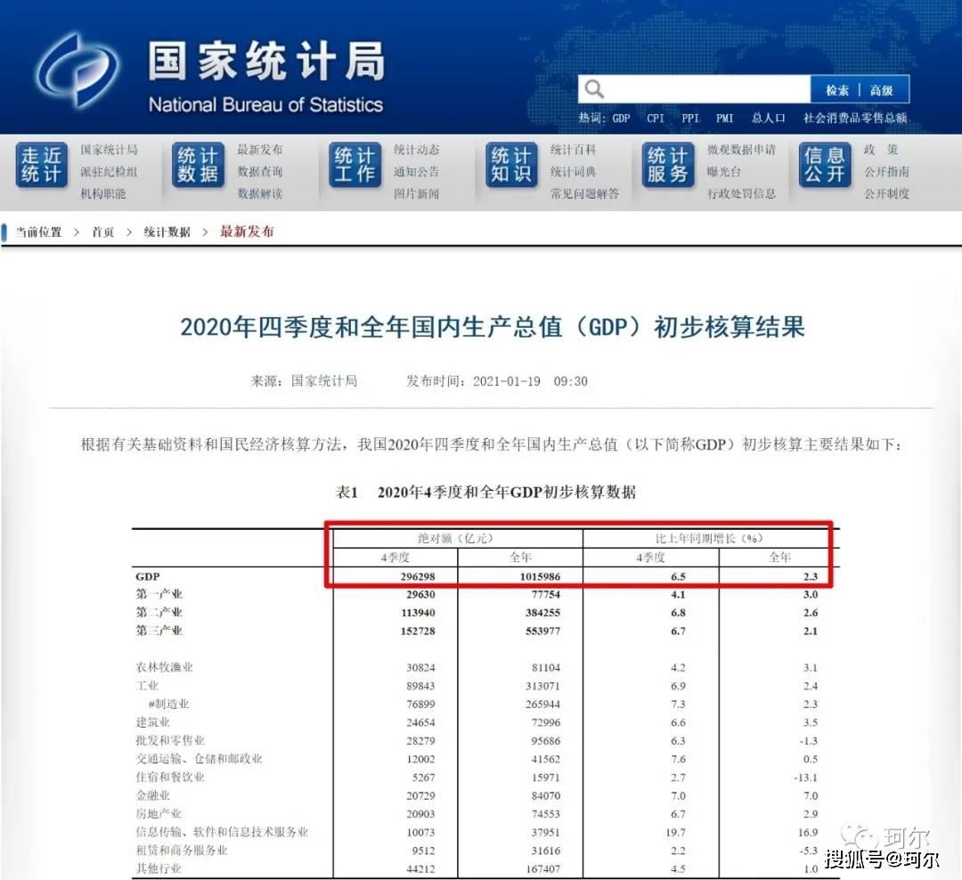 2020GDP青海_全国 票房 地图 29个省份下降,谁在上涨