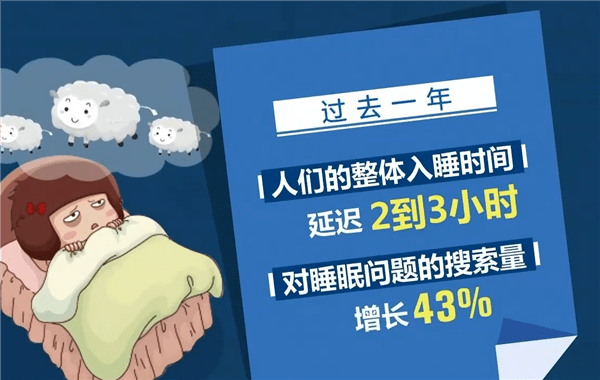 失眠怎办?疫情致整体入睡时间延迟2到3小时 睡眠障碍症有什么表现