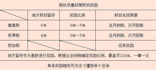 重庆gdp排名2020年_2020年川渝GDP全国占比提高0.15个百分点