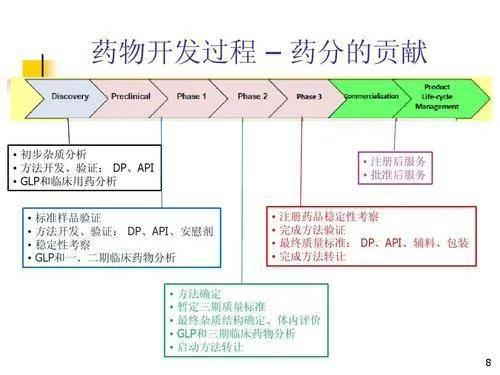 天顺招商乙肝NA研究领域,LAM是首个批准,ETV抑制聚合酶三种功能_药物