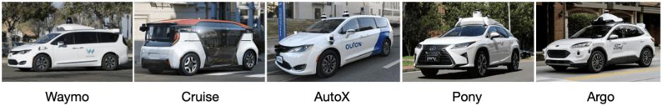 最新加州自动驾驶报告出炉,两家中国公司名列全球前五!