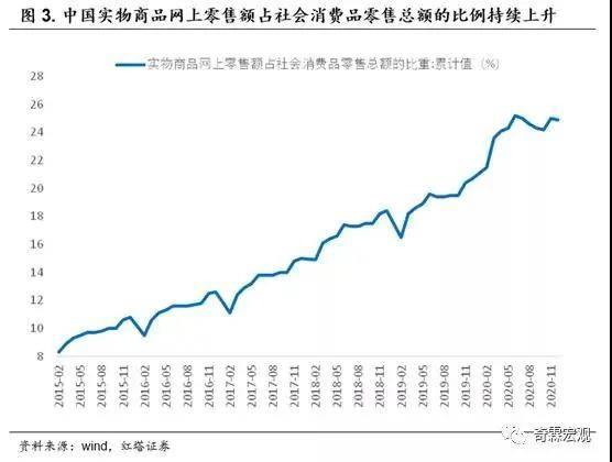 推荐你这几个赚钱平台,李奇霖:国货的崛起