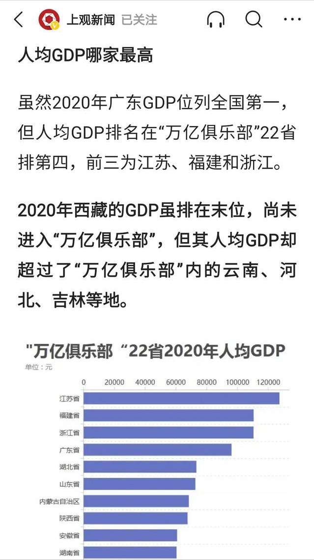 2020福建和江苏gdp对比_cba福建江苏