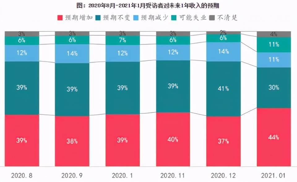 原来2020年人民财富增长,70%是住房资产的贡献,你感觉到了吗?