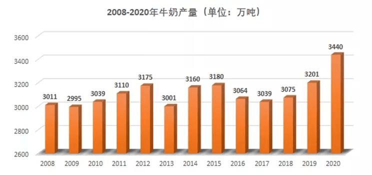 2020年登记新生儿仅为1003.5万,今年奶粉企业、母婴店将迎来倒闭潮  第2张