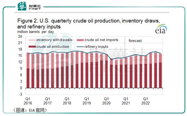 财华洞察 WTI原油重上60美元,石油股的春天来了?